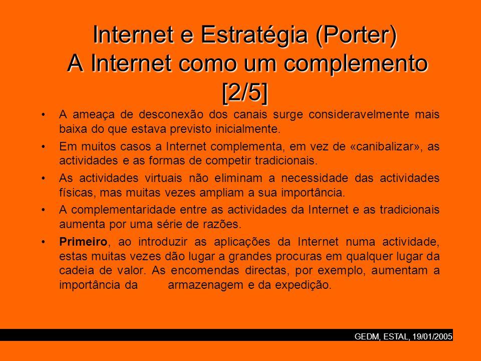 Internet e Estratégia (Porter) A Internet como um complemento [2/5]